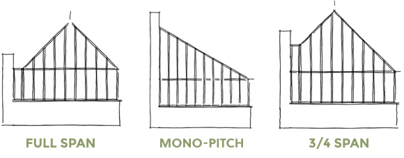 Monopitch diagram